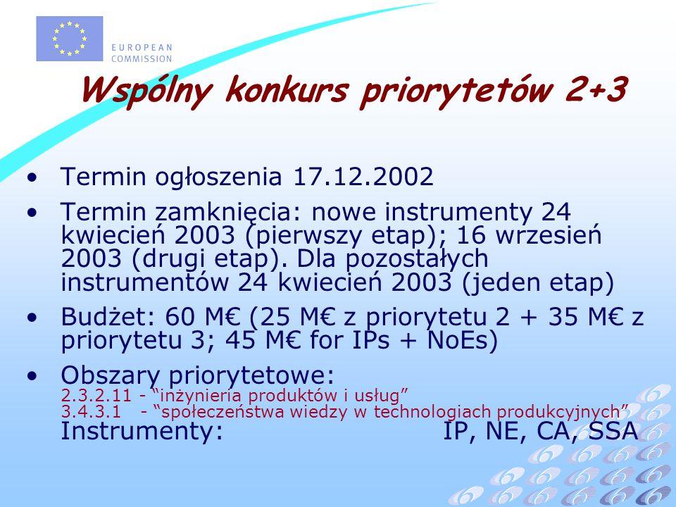 Termin ogłoszenia 17.12.2002 Termin zamknięcia: nowe instrumenty 24 kwiecień 2003 (pierwszy etap); 16 wrzesień 2003 (drugi etap).