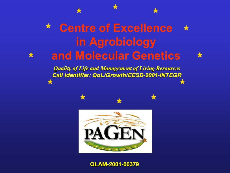 Instytut Genetyki Roślin PAN Zagadnienia badawcze: genomika cytogenetyka biotechnologia kultury in vitro odporność roślin biometria