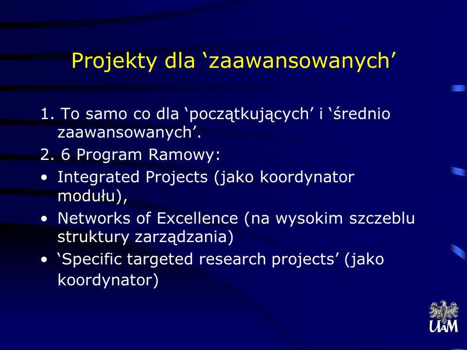 Projekty dla zaawansowanych 1.To samo co dla początkujących i średnio zaawansowanych.