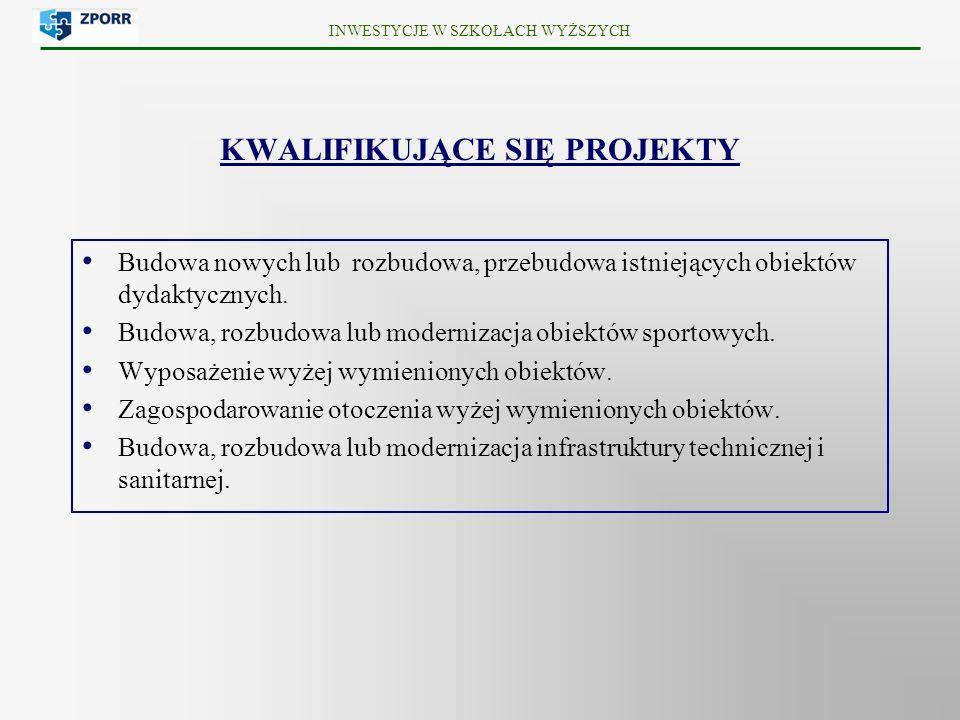KWALIFIKUJĄCE SIĘ PROJEKTY Budowa nowych lub rozbudowa, przebudowa istniejących obiektów dydaktycznych.