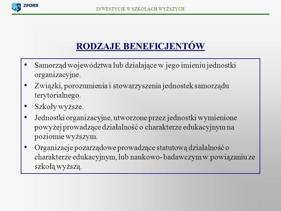 RODZAJE BENEFICJENTÓW Samorząd województwa lub działające w jego imieniu jednostki organizacyjne.