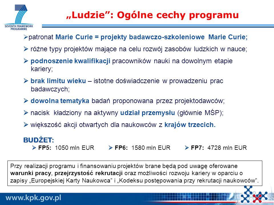 Ludzie: Ogólne cechy programu BUD Ż ET: patronat Marie Curie = projekty badawczo-szkoleniowe Marie Curie; różne typy projektów mające na celu rozwój zasobów ludzkich w nauce; podnoszenie kwalifikacji pracowników nauki na dowolnym etapie kariery; brak limitu wieku – istotne doświadczenie w prowadzeniu prac badawczych; dowolna tematyka badań proponowana przez projektodawców; nacisk kładziony na aktywny udział przemysłu (głównie MŚP); większość akcji otwartych dla naukowców z krajów trzecich.