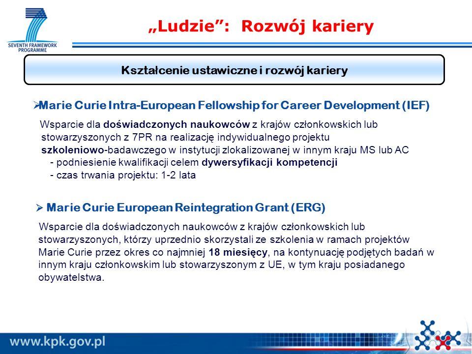 Ludzie: Rozwój kariery Kszta ł cenie ustawiczne i rozwój kariery Marie Curie Intra-European Fellowship for Career Development (IEF) Wsparcie dla doświadczonych naukowców z krajów członkowskich lub stowarzyszonych z 7PR na realizację indywidualnego projektu szkoleniowo-badawczego w instytucji zlokalizowanej w innym kraju MS lub AC - podniesienie kwalifikacji celem dywersyfikacji kompetencji - czas trwania projektu: 1-2 lata Marie Curie European Reintegration Grant (ERG) Wsparcie dla doświadczonych naukowców z krajów członkowskich lub stowarzyszonych, którzy uprzednio skorzystali ze szkolenia w ramach projektów Marie Curie przez okres co najmniej 18 miesięcy, na kontynuację podjętych badań w innym kraju członkowskim lub stowarzyszonym z UE, w tym kraju posiadanego obywatelstwa.