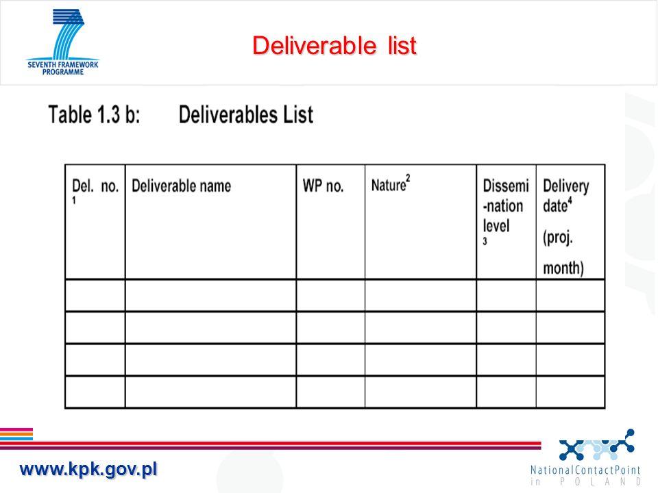 www.kpk.gov.pl Deliverable list