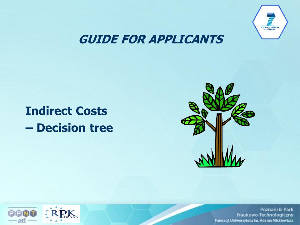 Sprawozdawanie kosztów w projektach -instytucja jest zobowiązana do stosowania wybranego sposobu rozliczania do wszystkich projektów realizowanych w 7.PR.