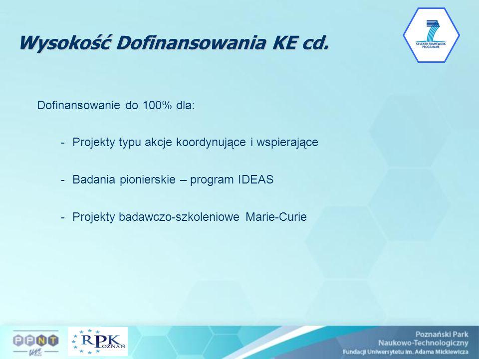 Wysokość Dofinansowania KE cd. Dofinansowanie do 100% dla: -Projekty typu akcje koordynujące i wspierające -Badania pionierskie – program IDEAS -Proje