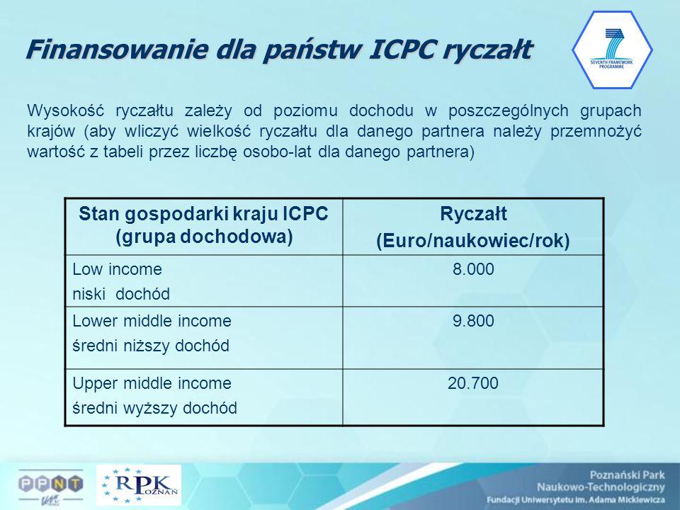 Finansowanie dla państw ICPC ryczałt Wysokość ryczałtu zależy od poziomu dochodu w poszczególnych grupach krajów (aby wliczyć wielkość ryczałtu dla da