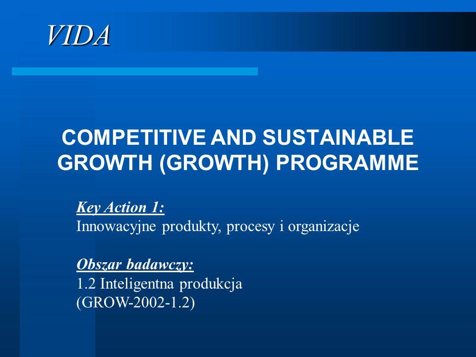 VIDA COMPETITIVE AND SUSTAINABLE GROWTH (GROWTH) PROGRAMME Key Action 1: Innowacyjne produkty, procesy i organizacje Obszar badawczy: 1.2 Inteligentna