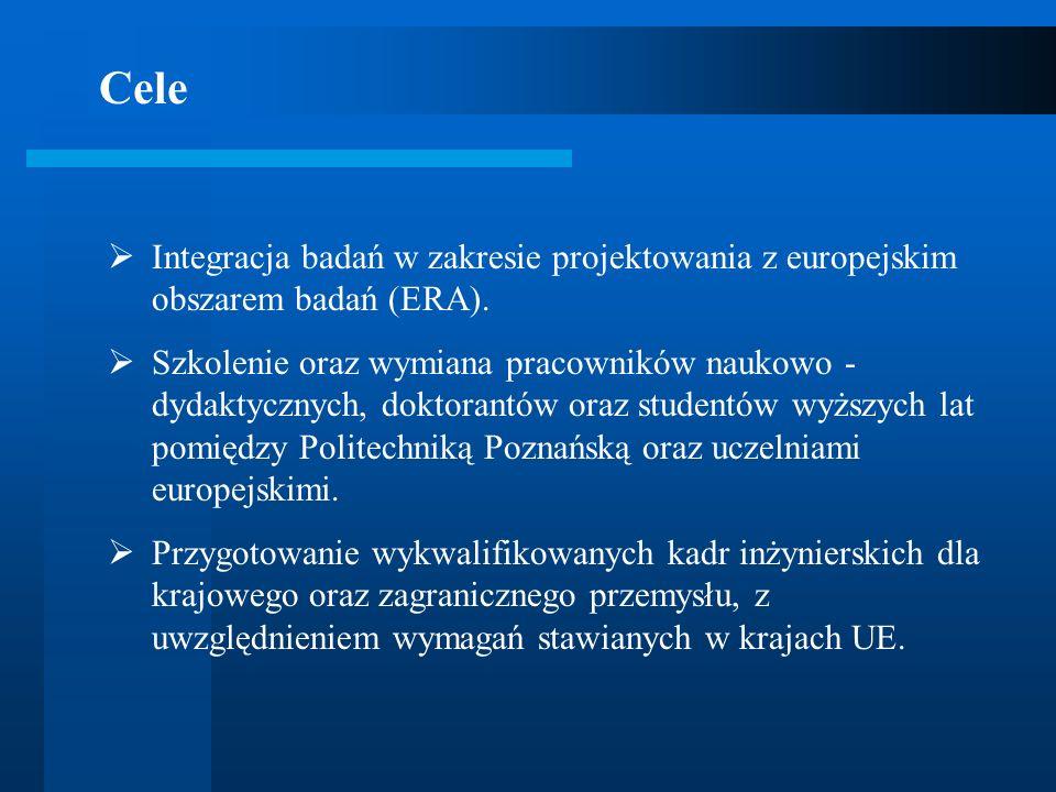 Integracja badań w zakresie projektowania z europejskim obszarem badań (ERA). Szkolenie oraz wymiana pracowników naukowo - dydaktycznych, doktorantów