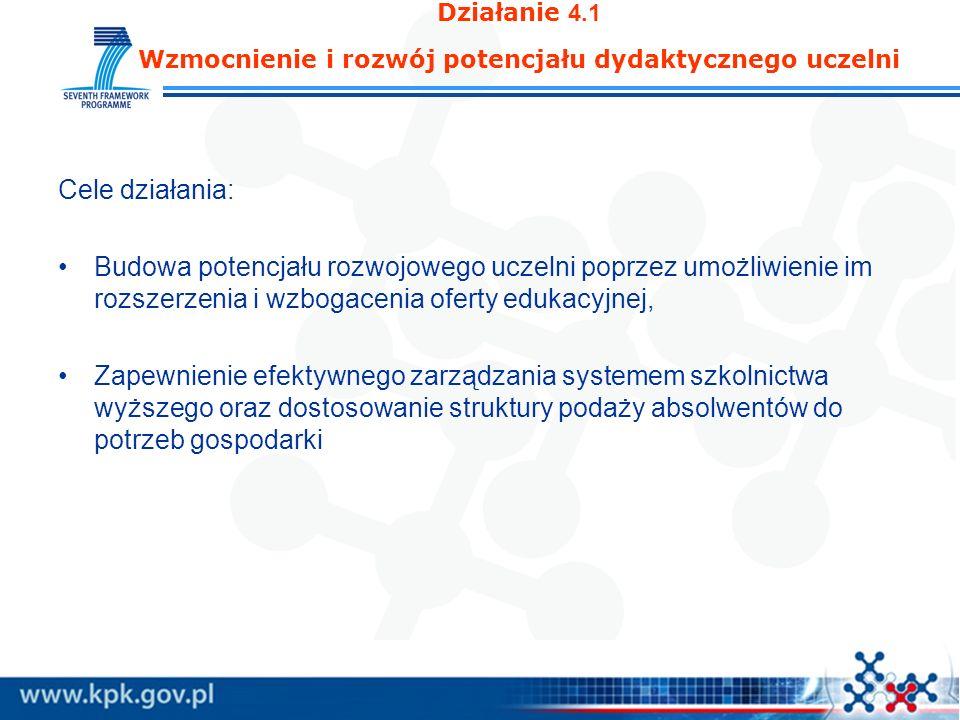 Działanie 4.1 Wzmocnienie i rozwój potencjału dydaktycznego uczelni Cele działania: Budowa potencjału rozwojowego uczelni poprzez umożliwienie im rozs