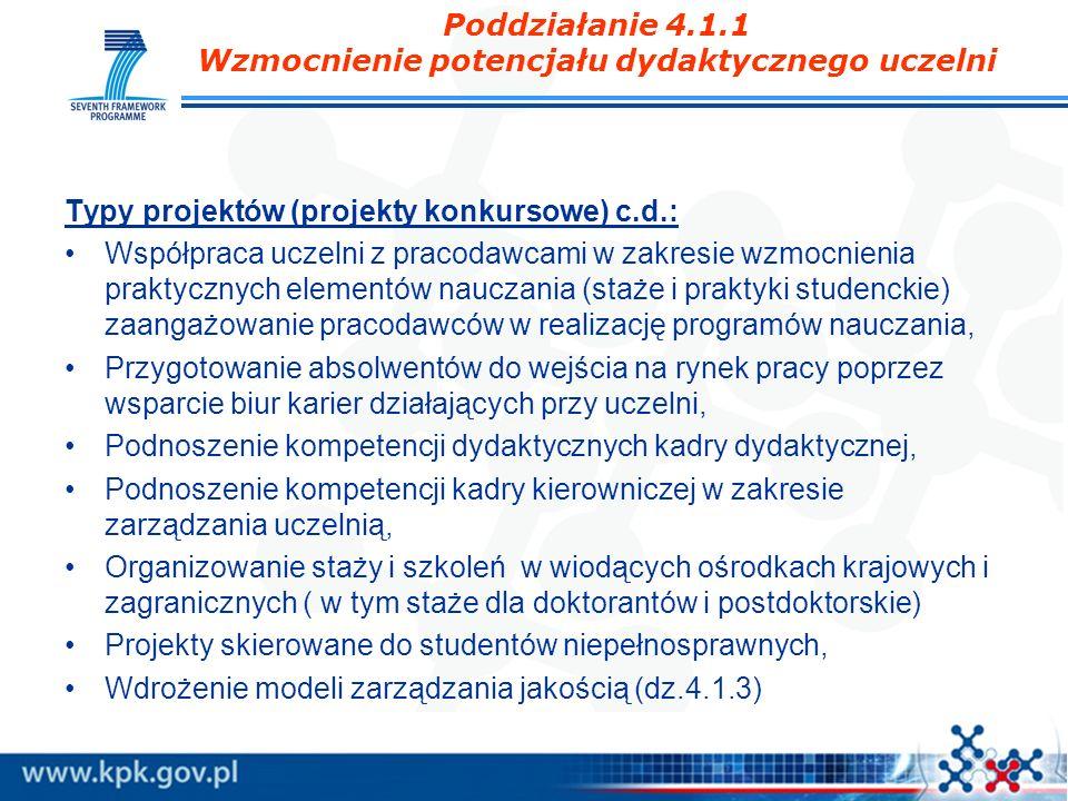 Poddziałanie 4.1.1 Wzmocnienie potencjału dydaktycznego uczelni Typy projektów (projekty konkursowe) c.d.: Współpraca uczelni z pracodawcami w zakresi