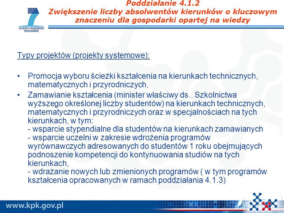 Poddziałanie 4.1.2 Zwiększenie liczby absolwentów kierunków o kluczowym znaczeniu dla gospodarki opartej na wiedzy Typy projektów (projekty systemowe)