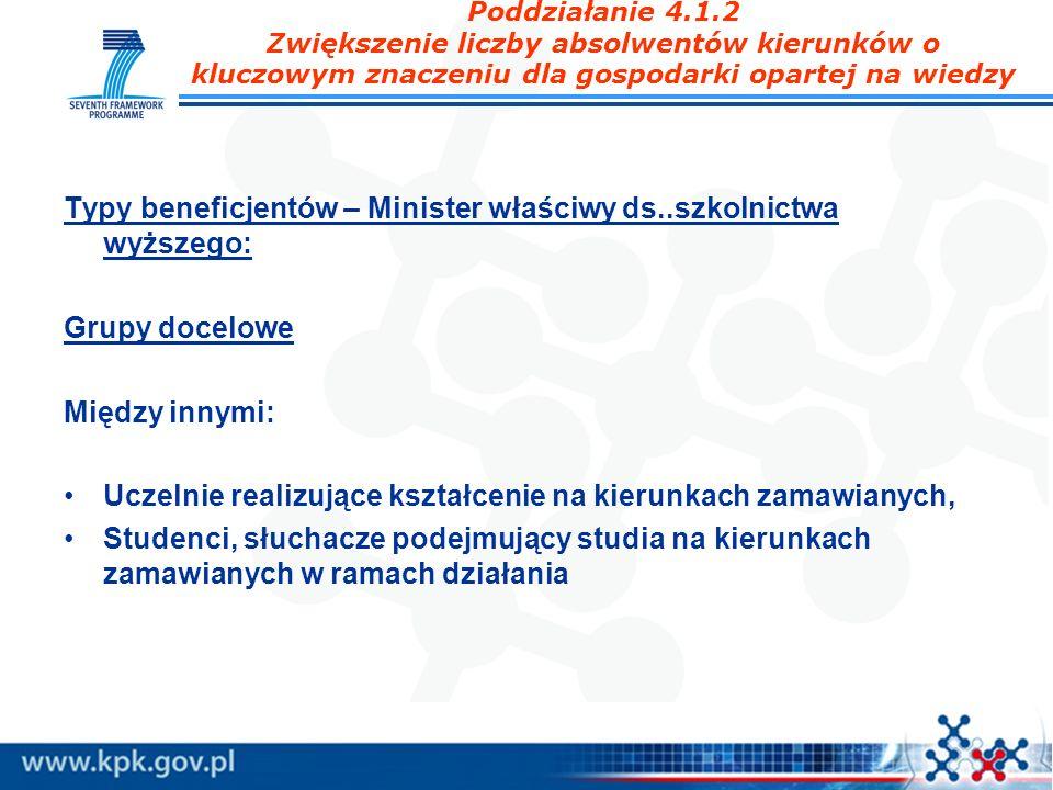 Poddziałanie 4.1.2 Zwiększenie liczby absolwentów kierunków o kluczowym znaczeniu dla gospodarki opartej na wiedzy Typy beneficjentów – Minister właśc
