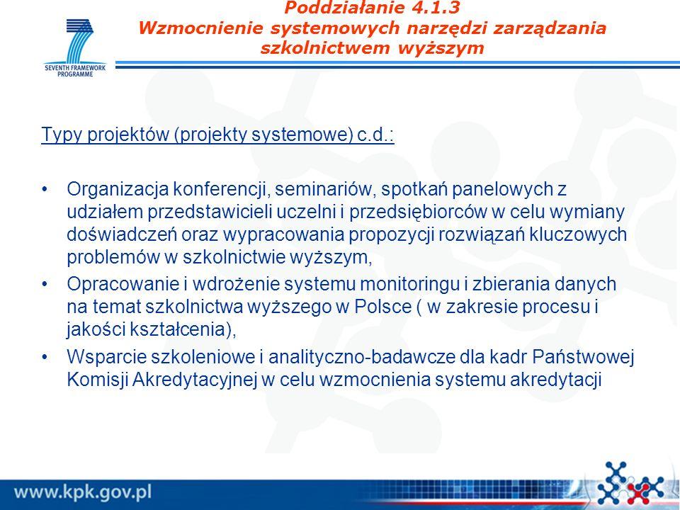 Poddziałanie 4.1.3 Wzmocnienie systemowych narzędzi zarządzania szkolnictwem wyższym Typy projektów (projekty systemowe) c.d.: Organizacja konferencji