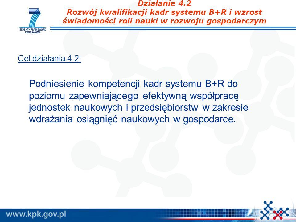 Działanie 4.2 Rozwój kwalifikacji kadr systemu B+R i wzrost świadomości roli nauki w rozwoju gospodarczym Cel działania 4.2: Podniesienie kompetencji