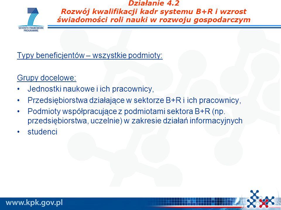 Działanie 4.2 Rozwój kwalifikacji kadr systemu B+R i wzrost świadomości roli nauki w rozwoju gospodarczym Typy beneficjentów – wszystkie podmioty: Gru