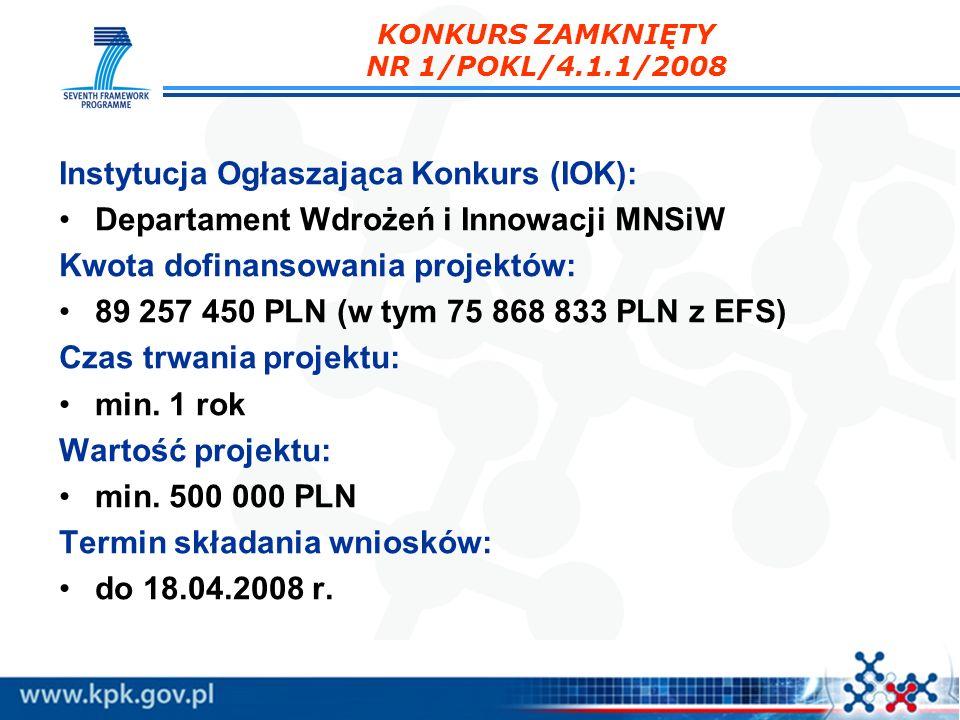 Instytucja Ogłaszająca Konkurs (IOK): Departament Wdrożeń i Innowacji MNSiW Kwota dofinansowania projektów: 89 257 450 PLN (w tym 75 868 833 PLN z EFS