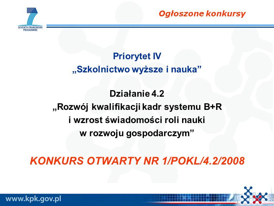 Priorytet IV Szkolnictwo wyższe i nauka Działanie 4.2 Rozwój kwalifikacji kadr systemu B+R i wzrost świadomości roli nauki w rozwoju gospodarczym KONK