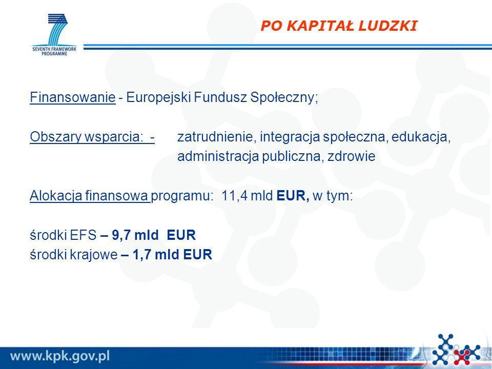 PO KAPITAŁ LUDZKI Finansowanie - Europejski Fundusz Społeczny; Obszary wsparcia: -zatrudnienie, integracja społeczna, edukacja, administracja publiczn