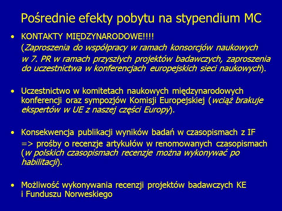 KONTAKTY MIĘDZYNARODOWE!!!. (Zaproszenia do współpracy w ramach konsorcjów naukowych w 7.
