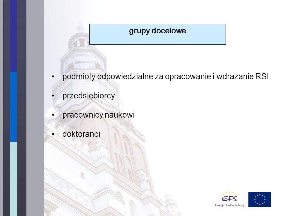 grupy docelowe podmioty odpowiedzialne za opracowanie i wdrażanie RSI przedsiębiorcy pracownicy naukowi doktoranci