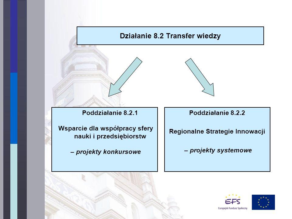 Poddziałanie 8.2.1 Wsparcie dla współpracy sfery nauki i przedsiębiorstw – projekty konkursowe Poddziałanie 8.2.2 Regionalne Strategie Innowacji – projekty systemowe