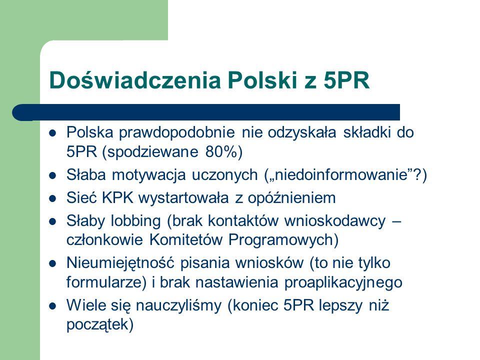 Doświadczenia Polski z 5PR Polska prawdopodobnie nie odzyskała składki do 5PR (spodziewane 80%) Słaba motywacja uczonych (niedoinformowanie?) Sieć KPK wystartowała z opóźnieniem Słaby lobbing (brak kontaktów wnioskodawcy – członkowie Komitetów Programowych) Nieumiejętność pisania wniosków (to nie tylko formularze) i brak nastawienia proaplikacyjnego Wiele się nauczyliśmy (koniec 5PR lepszy niż początek)