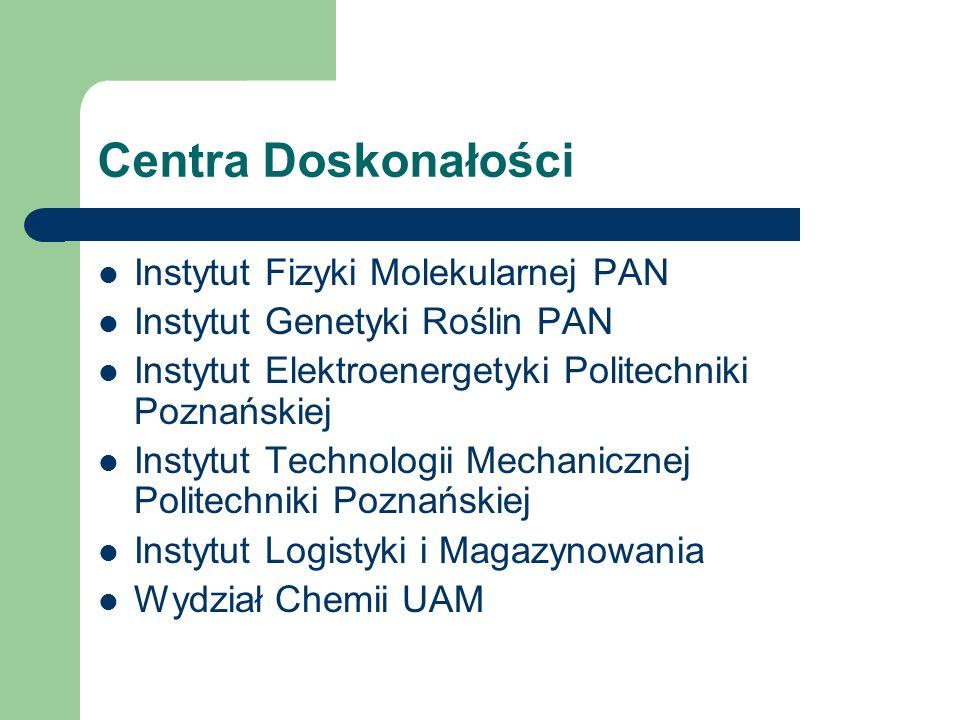 Centra Doskonałości Instytut Fizyki Molekularnej PAN Instytut Genetyki Roślin PAN Instytut Elektroenergetyki Politechniki Poznańskiej Instytut Technologii Mechanicznej Politechniki Poznańskiej Instytut Logistyki i Magazynowania Wydział Chemii UAM