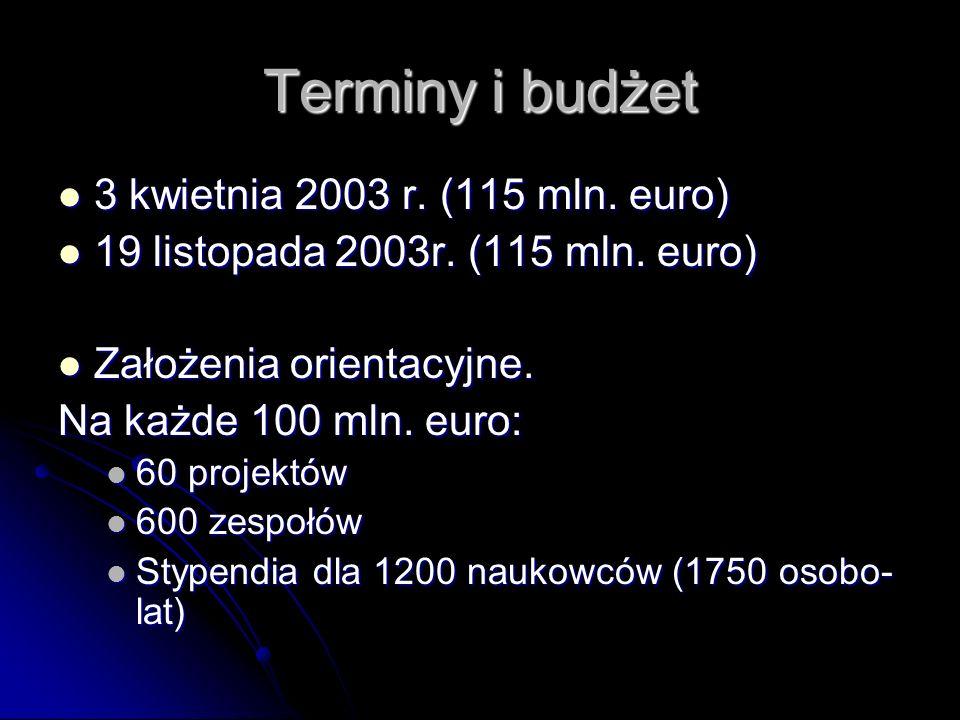 Terminy i budżet 3 kwietnia 2003 r. (115 mln. euro) 3 kwietnia 2003 r.