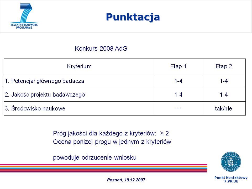 Punktacja Konkurs 2008 AdG Próg jakości dla każdego z kryteriów: 2 Ocena poniżej progu w jednym z kryteriów powoduje odrzucenie wniosku Poznań, 19.12.