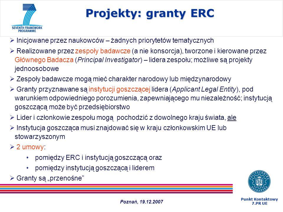 Projekty: granty ERC ERC Starting Independent Researcher Grants (ERC Starting Grants) Wsparcie rozwoju niezależnej kariery młodych, utalentowanych naukowców, pragnących stworzyć swój pierwszy zespół lub program badawczy ERC Advanced Investigator Grants (ERC Advanced Grants) Wsparcie najlepszych, innowacyjnych projektów badawczych prowadzonych przez doświadczonych badaczy o ustalonej pozycji naukowej ~1/3 budżetu dla Starting Grants, ~2/3 dla Advanced Grants Poznań, 19.12.2007 Punkt Kontaktowy 7.PR UE