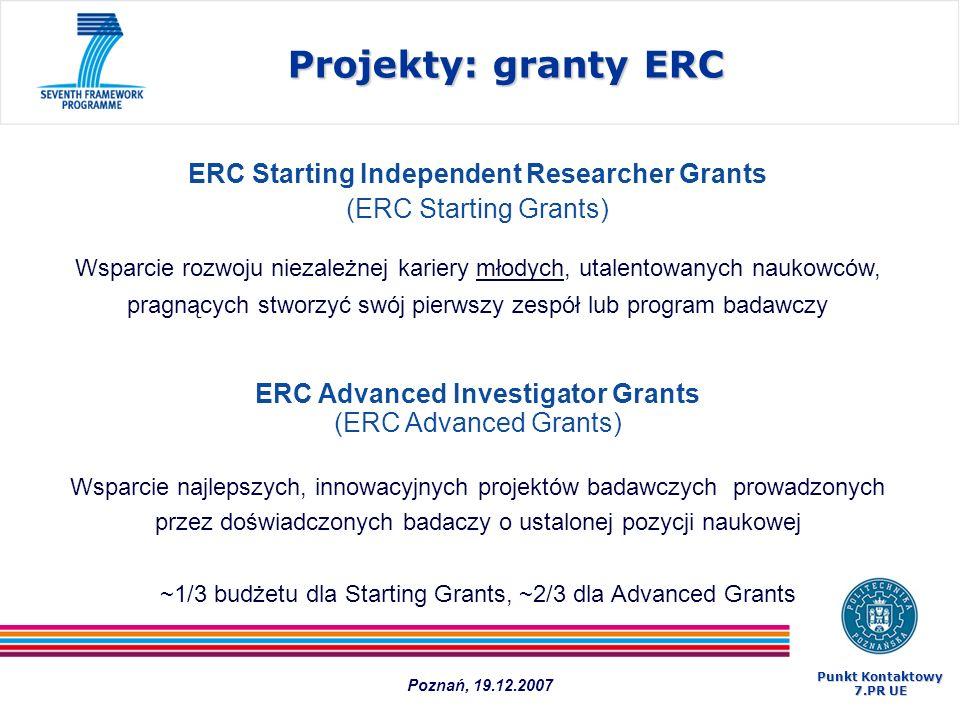 ERC-2008-AdG Budżet 1 go konkursu 517 mln euro Wielkość projektu: do 2,5 mln euro Czas trwania projektu: do 5 lat Dofinansowanie:do 100% kosztów dopuszczalnych oraz 20% koszty pośrednie Wymóg formalny: brak - dowolny wiek i narodowość ERC Advanced Grants Poznań, 19.12.2007 Punkt Kontaktowy 7.PR UE