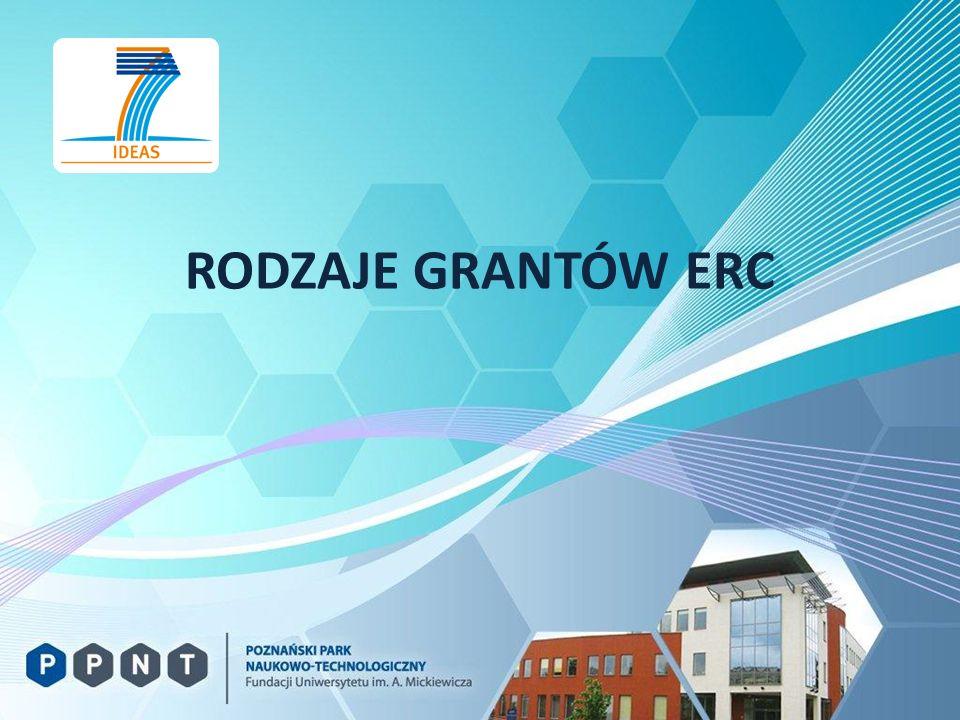 RODZAJE GRANTÓW ERC