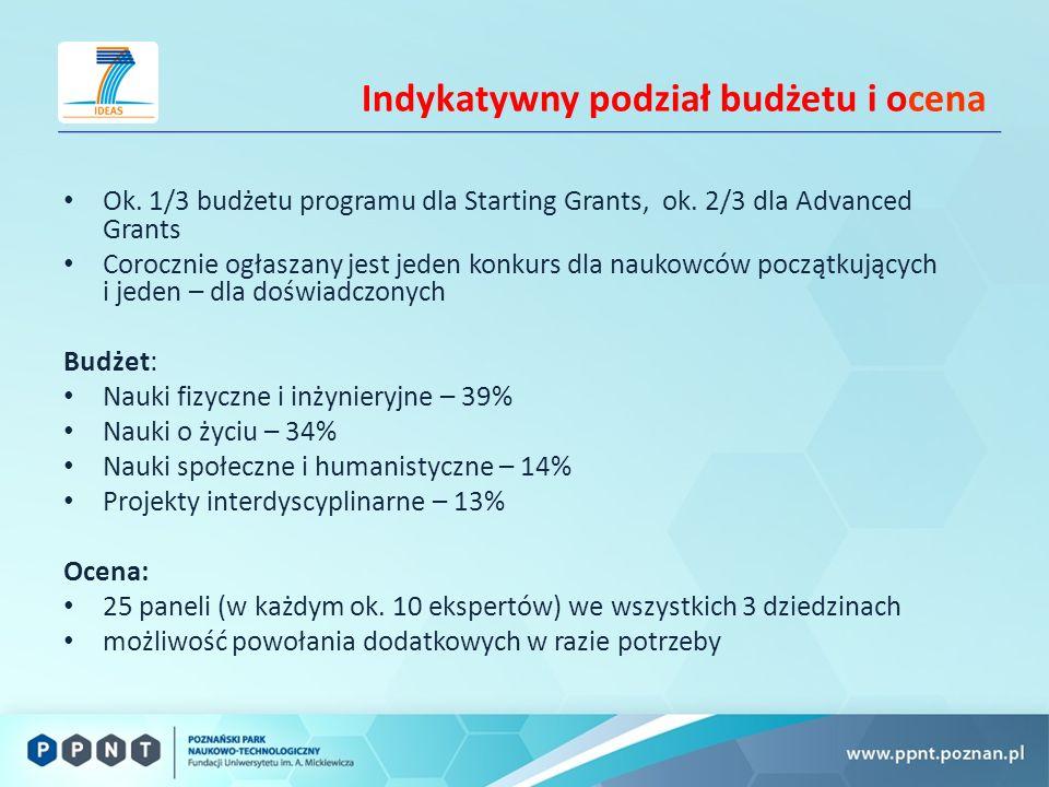 Indykatywny podział budżetu i ocena Ok. 1/3 budżetu programu dla Starting Grants, ok.