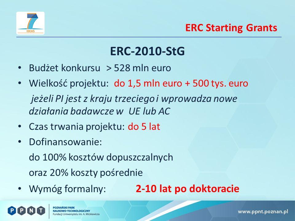ERC Starting Grants ERC-2010-StG Budżet konkursu > 528 mln euro Wielkość projektu: do 1,5 mln euro + 500 tys.