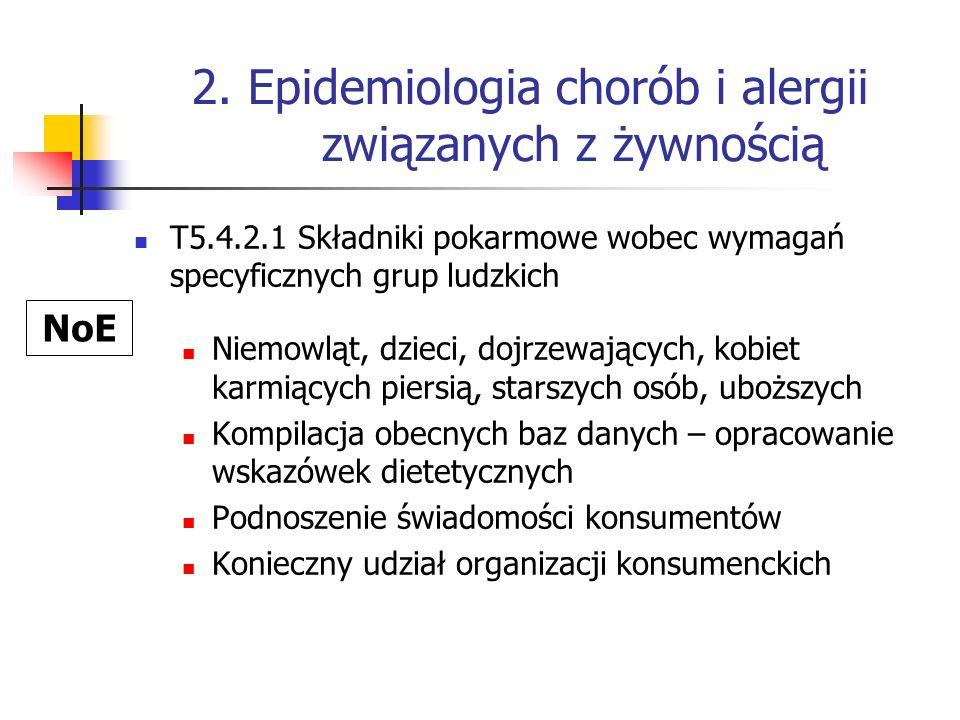 2. Epidemiologia chorób i alergii związanych z żywnością T5.4.2.1 Składniki pokarmowe wobec wymagań specyficznych grup ludzkich Niemowląt, dzieci, doj