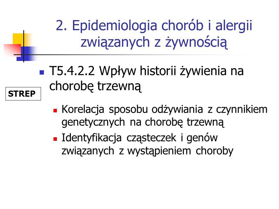 2. Epidemiologia chorób i alergii związanych z żywnością T5.4.2.2 Wpływ historii żywienia na chorobę trzewną Korelacja sposobu odżywiania z czynnikiem