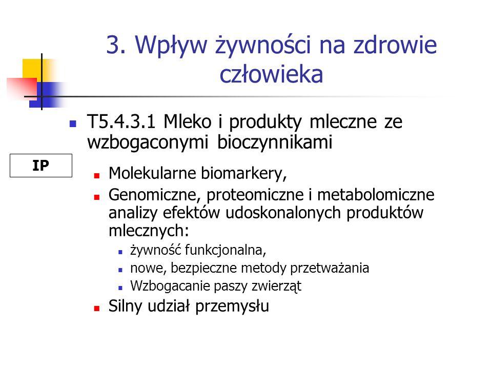 3. Wpływ żywności na zdrowie człowieka T5.4.3.1 Mleko i produkty mleczne ze wzbogaconymi bioczynnikami Molekularne biomarkery, Genomiczne, proteomiczn