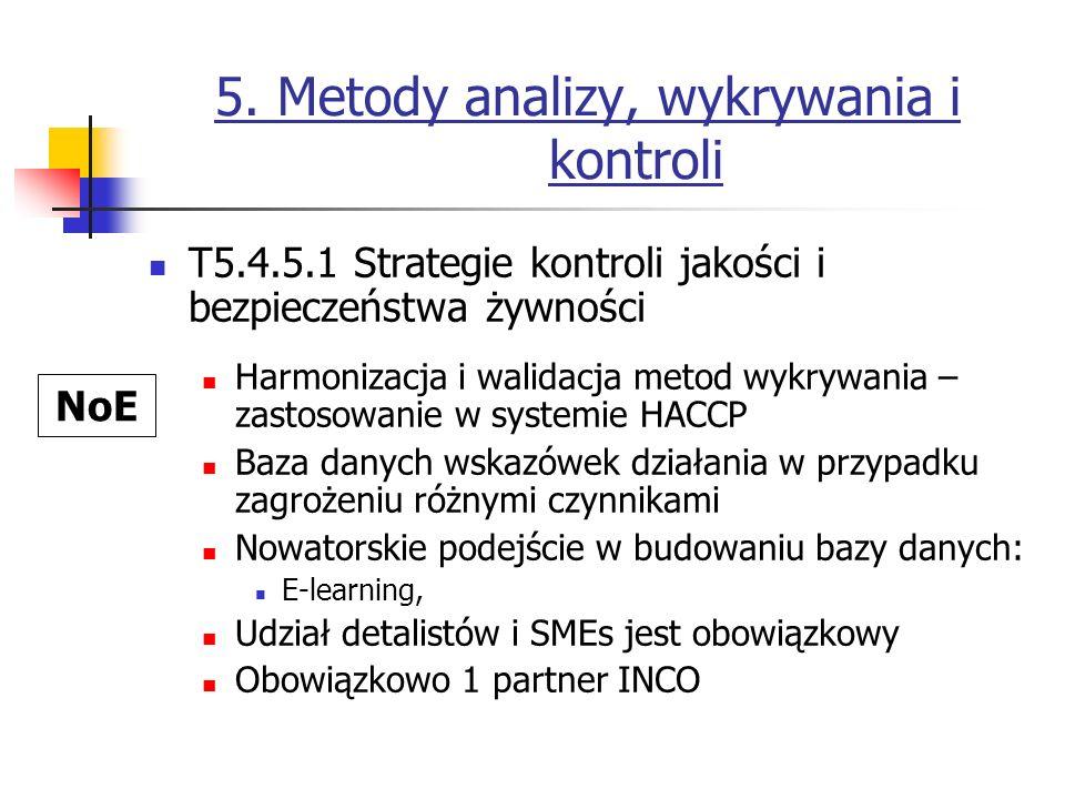 5. Metody analizy, wykrywania i kontroli T5.4.5.1 Strategie kontroli jakości i bezpieczeństwa żywności Harmonizacja i walidacja metod wykrywania – zas