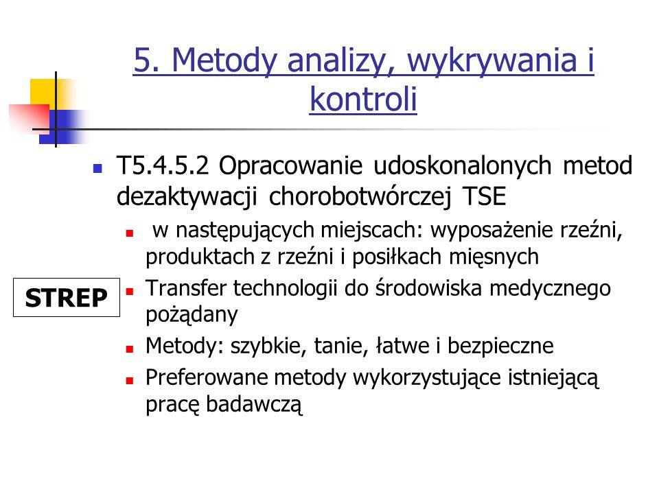 5. Metody analizy, wykrywania i kontroli T5.4.5.2 Opracowanie udoskonalonych metod dezaktywacji chorobotwórczej TSE w następujących miejscach: wyposaż