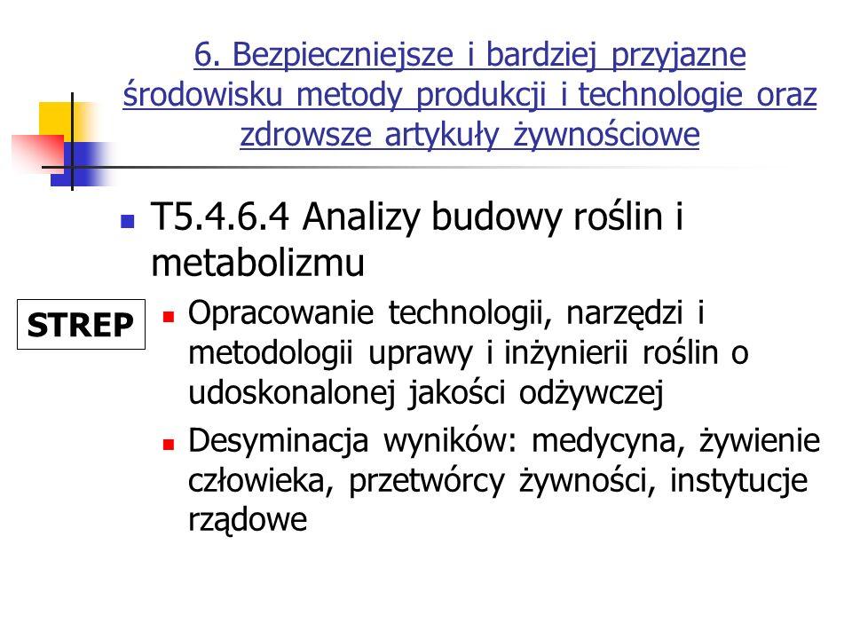 6. Bezpieczniejsze i bardziej przyjazne środowisku metody produkcji i technologie oraz zdrowsze artykuły żywnościowe T5.4.6.4 Analizy budowy roślin i