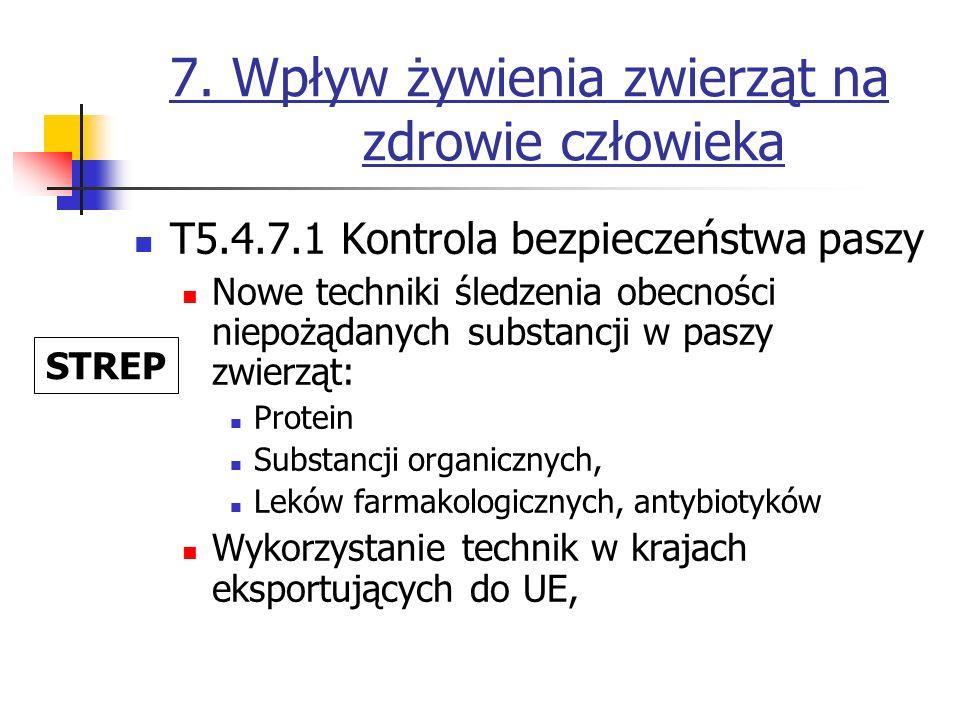7. Wpływ żywienia zwierząt na zdrowie człowieka T5.4.7.1 Kontrola bezpieczeństwa paszy Nowe techniki śledzenia obecności niepożądanych substancji w pa