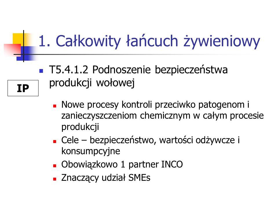 1. Całkowity łańcuch żywieniowy T5.4.1.2 Podnoszenie bezpieczeństwa produkcji wołowej Nowe procesy kontroli przeciwko patogenom i zanieczyszczeniom ch