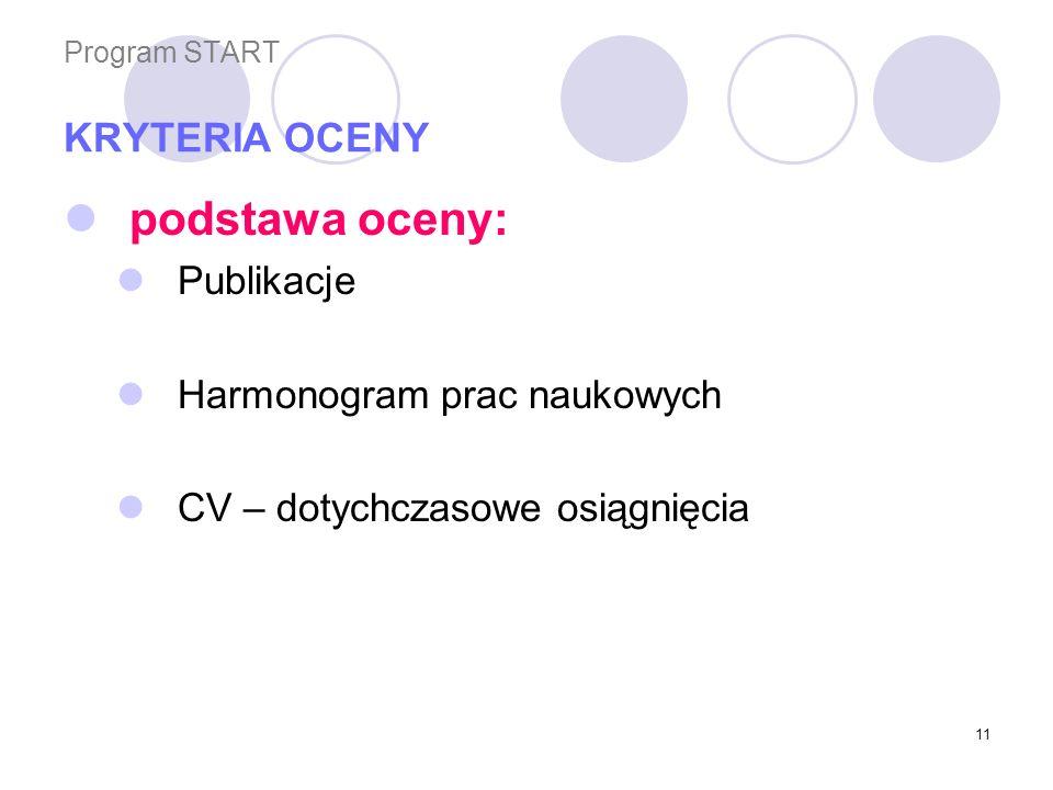 11 Program START KRYTERIA OCENY podstawa oceny: Publikacje Harmonogram prac naukowych CV – dotychczasowe osiągnięcia