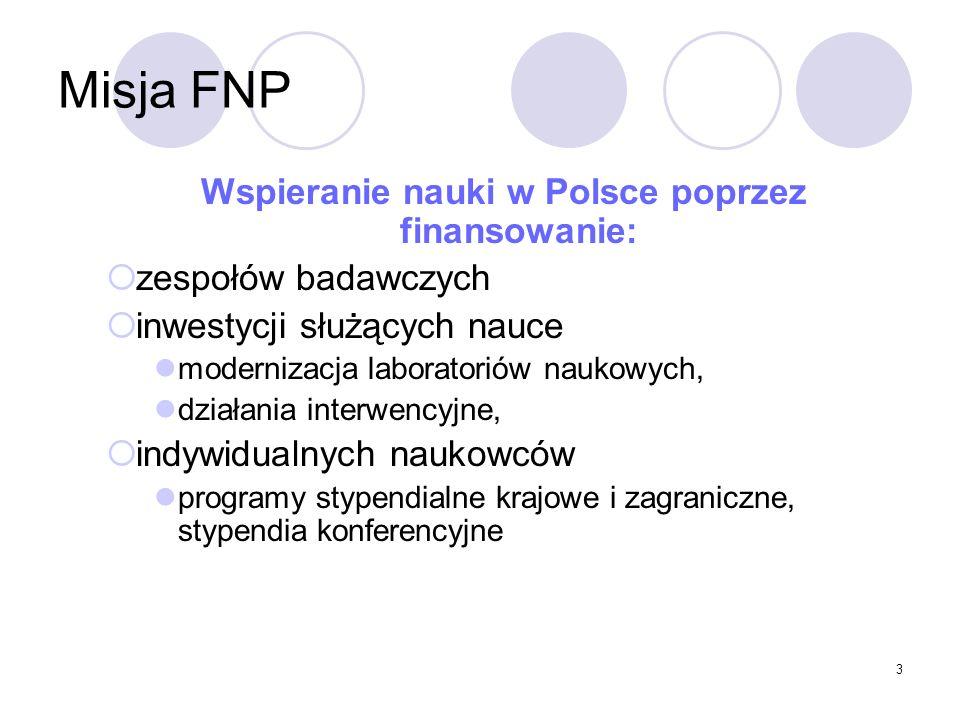 3 Misja FNP Wspieranie nauki w Polsce poprzez finansowanie: zespołów badawczych inwestycji służących nauce modernizacja laboratoriów naukowych, działania interwencyjne, indywidualnych naukowców programy stypendialne krajowe i zagraniczne, stypendia konferencyjne