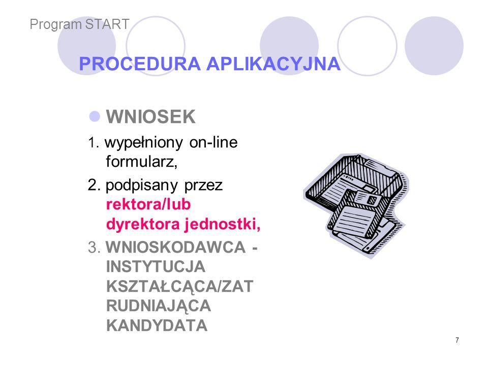 7 Program START PROCEDURA APLIKACYJNA WNIOSEK 1.wypełniony on-line formularz, 2.