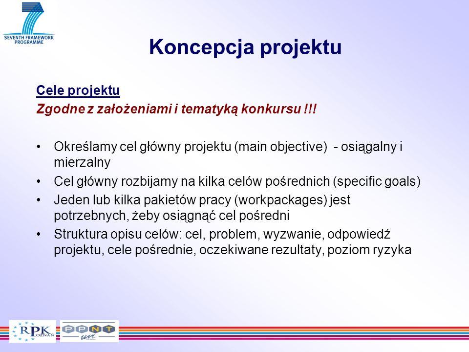 Koncepcja projektu Cele projektu Zgodne z założeniami i tematyką konkursu !!! Określamy cel główny projektu (main objective) - osiągalny i mierzalny C