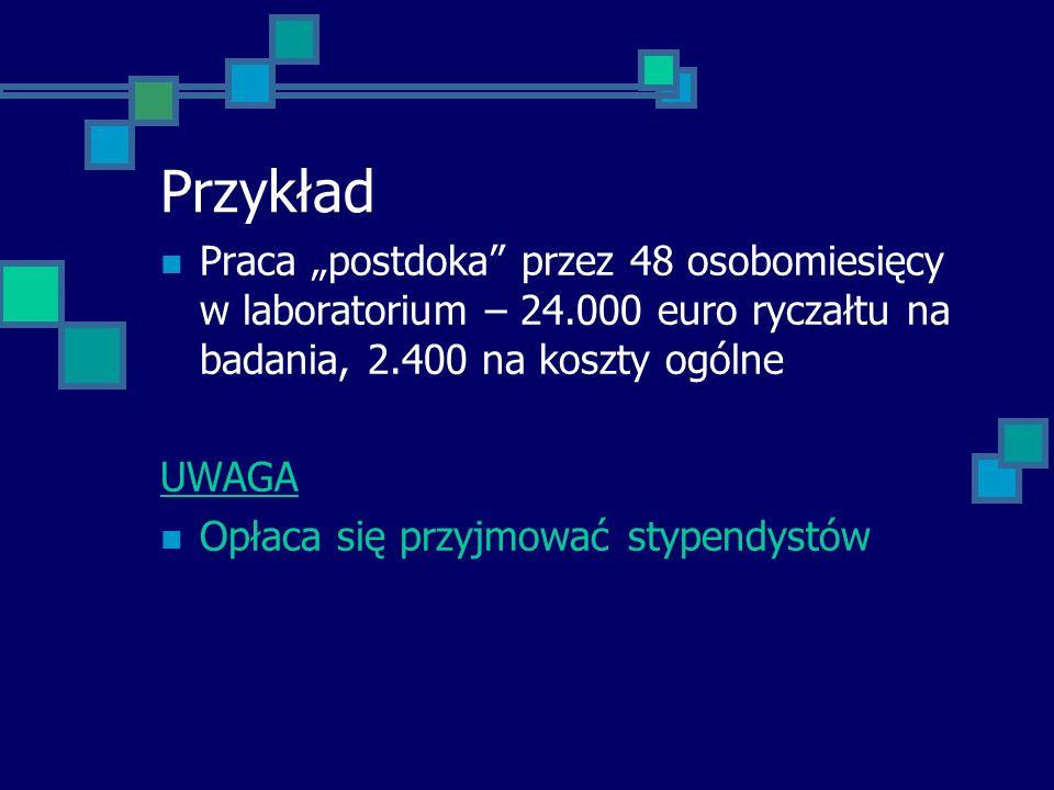 Przykład Praca postdoka przez 48 osobomiesięcy w laboratorium – 24.000 euro ryczałtu na badania, 2.400 na koszty ogólne UWAGA Opłaca się przyjmować st