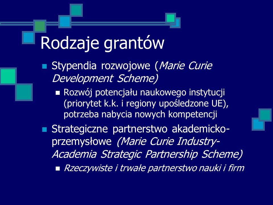 Rodzaje grantów Stypendia rozwojowe (Marie Curie Development Scheme) Rozwój potencjału naukowego instytucji (priorytet k.k. i regiony upośledzone UE),