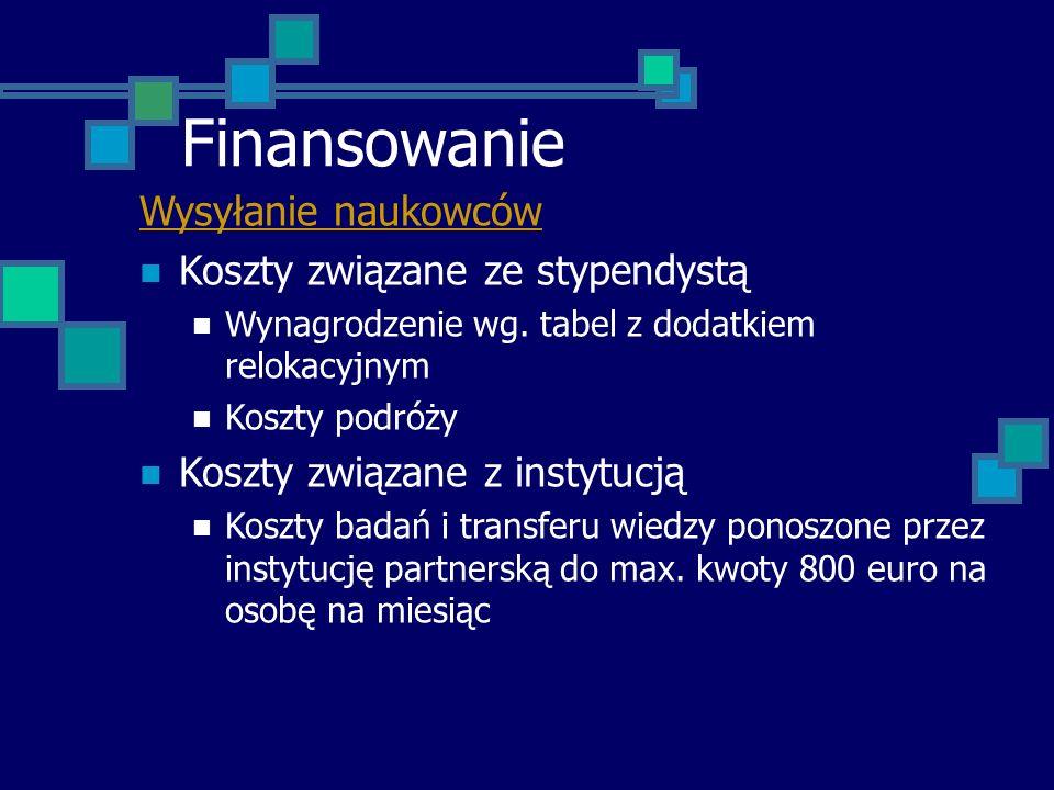 Finansowanie Reintegracja naukowców Koszty związane ze stypendystą NIE POKRYWANE !!.